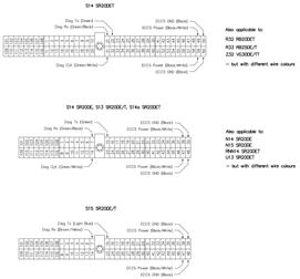 PLMS Developments - SR20 Setup Tips