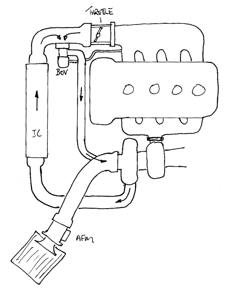 Sr20det Vacuum Diagram Without Emissions