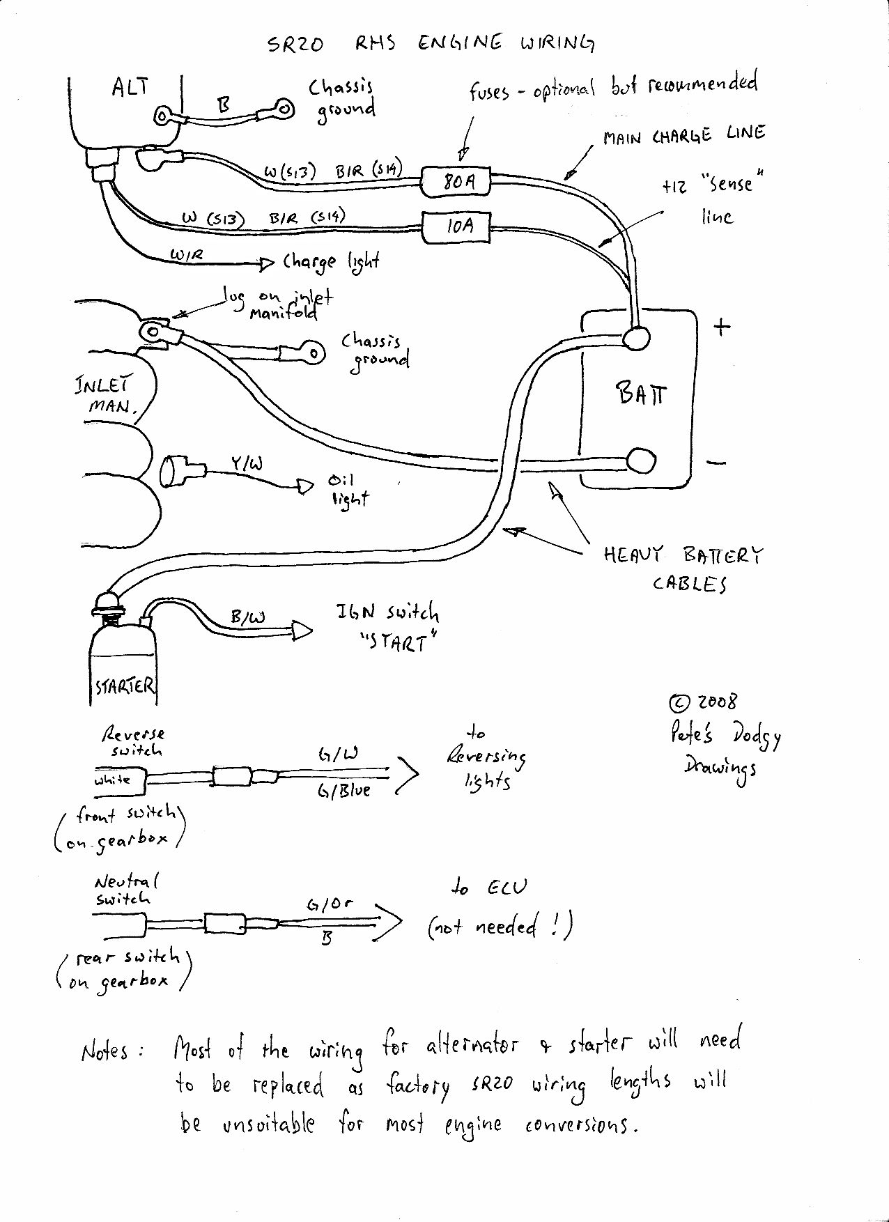 240sx Starter Wiring Diagram Library Sr20det Alternator